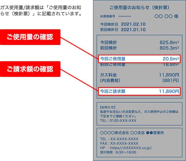ガス使用量/請求額は「ご使用量のお知らせ(検針票)」に記載されています。