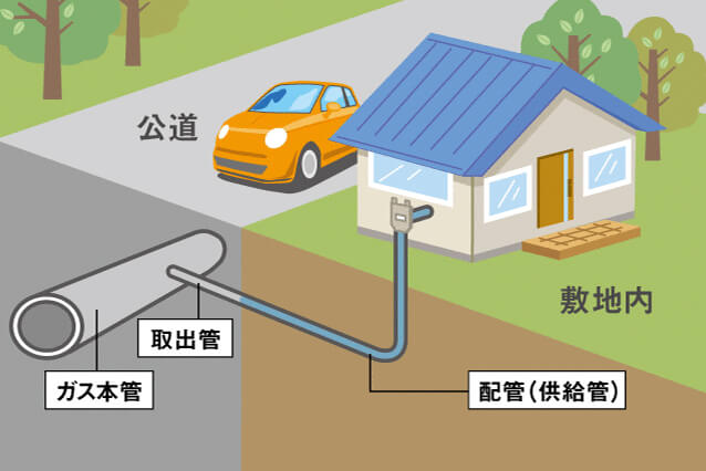 ガス本管の敷設状況