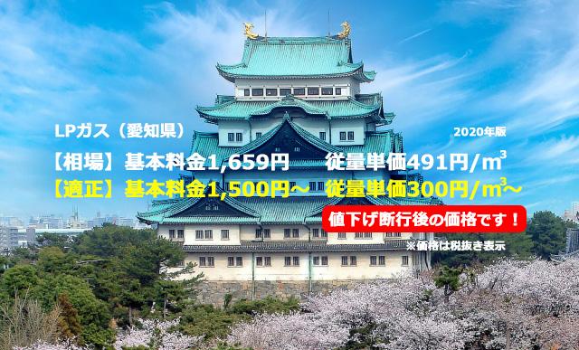 愛知県北設楽郡豊根村LPガス相場と適正/名古屋城