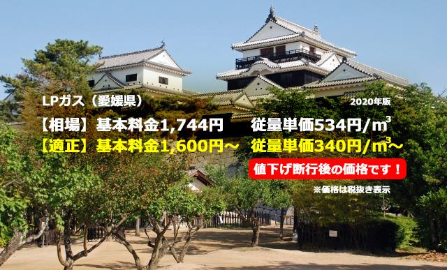 愛媛県四国中央市LPガス相場と適正/松山城