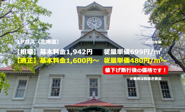 北海道LPガス相場と適正/札幌市時計台