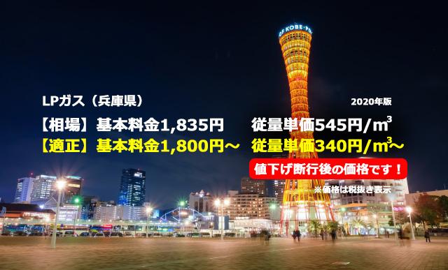 兵庫県赤穂市LPガス相場と適正/神戸メリケンパーク