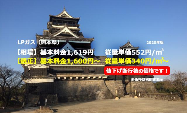 熊本県熊本市北区LPガス相場と適正/熊本城