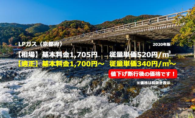 京都府長岡京市LPガス相場と適正/嵐山 渡月橋