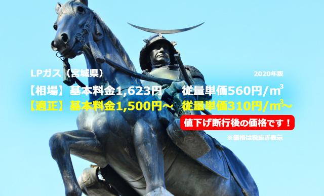 宮城県登米市LPガス相場と適正/伊達政宗銅像