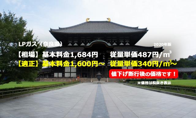 奈良県磯城郡三宅町LPガス相場と適正/東大寺大仏殿