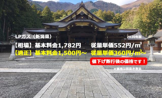 新潟県LPガス相場と適正/彌彦神社