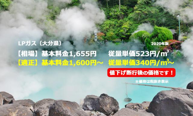 大分県玖珠郡玖珠町LPガス相場と適正/別府 海地獄