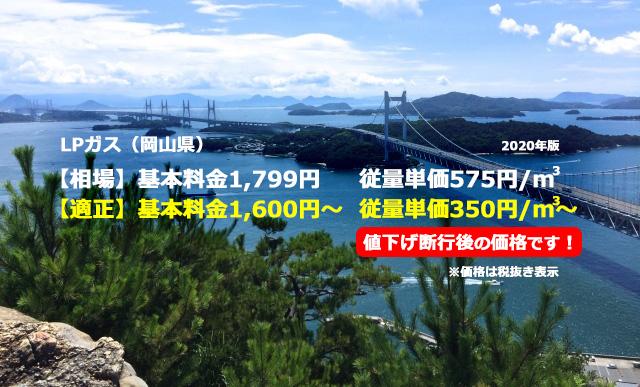 岡山県総社市LPガス相場と適正/瀬戸大橋