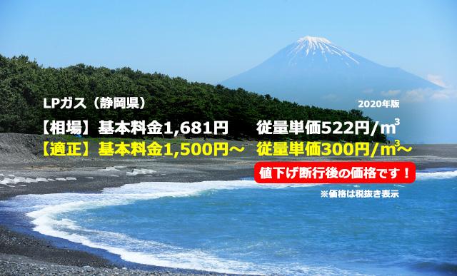 静岡県富士市LPガス相場と適正/三保の松原 富士山