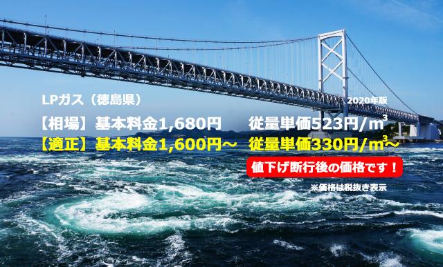 徳島県美馬市LPガス相場と適正/大鳴門橋 渦潮