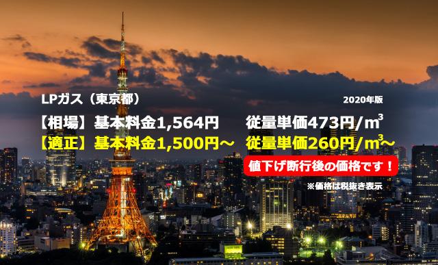 東京都足立区LPガス相場と適正/東京タワー
