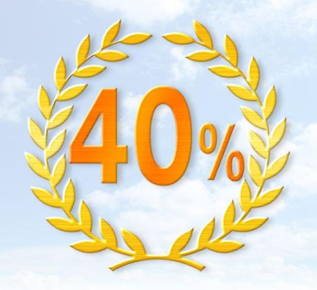 開封率40%